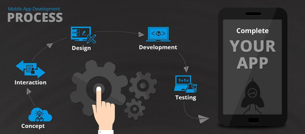 mobile-app-development-process-new-york.jpg